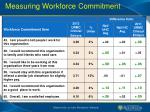 measuring workforce commitment