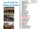 top 25 cities for college graduates