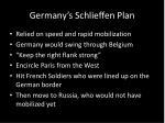 germany s schlieffen plan