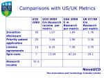 comparisons with us uk metrics