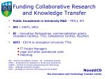 funding collaborative research and knowledge transfer