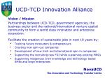 ucd tcd innovation alliance