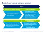 typical conversion impacts cont d