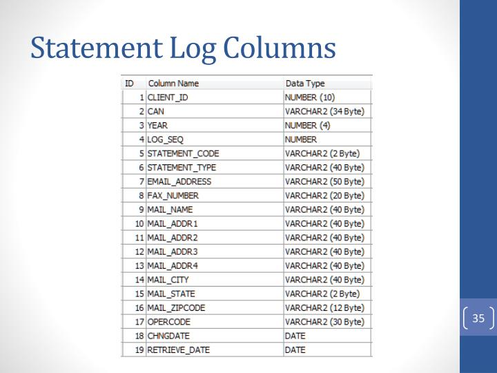 Statement Log Columns