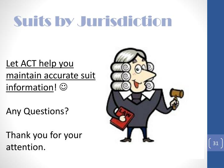 Suits by Jurisdiction