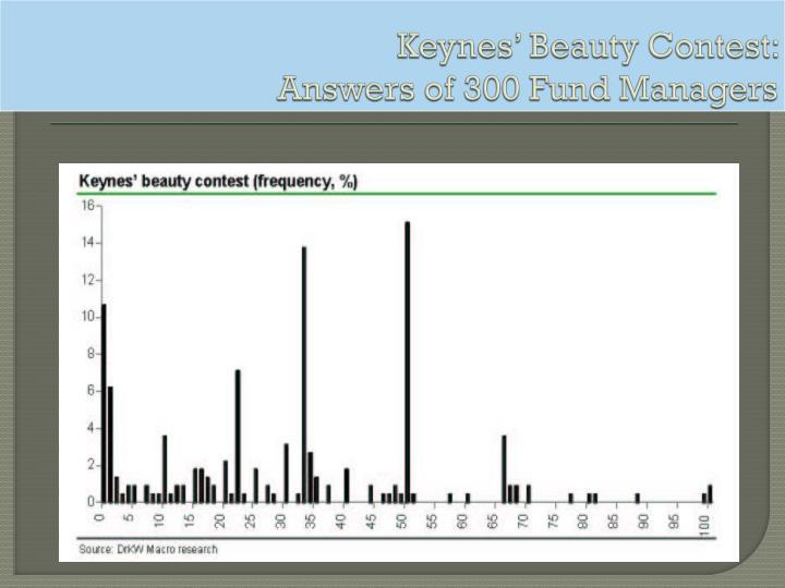 Keynes' Beauty Contest: