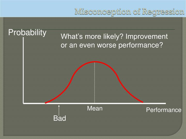 Misconception of Regression