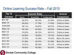 online learning success rate fall 2010