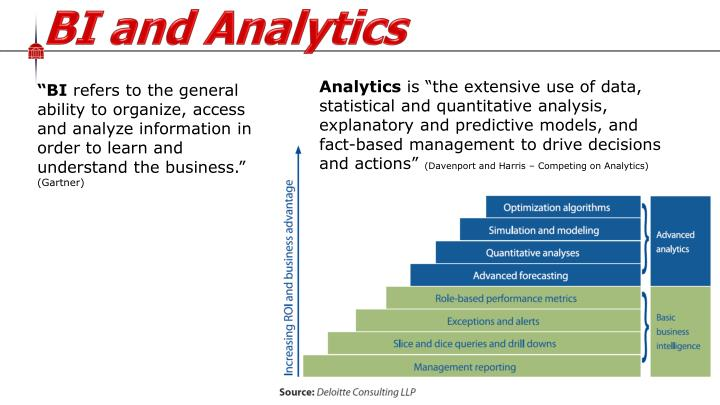 competing on analytics paper review But are you using it to out-think your rivals if not, you may be missing out on a potent competitive tool in competing on analytics.