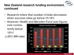 new zealand research funding environment continued