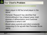 our client s problem