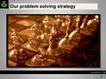 our problem solving strategy