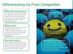 differentiating us from competition