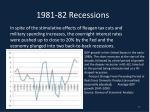 1981 82 recessions