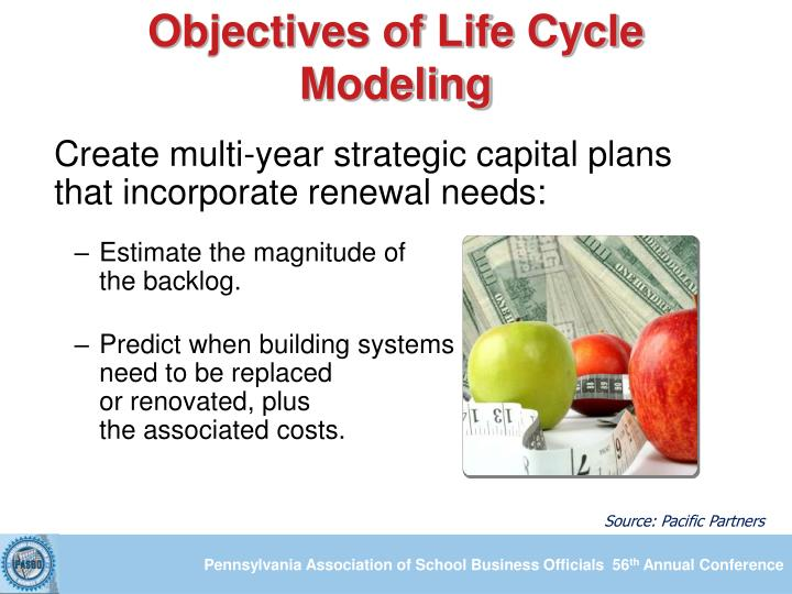 Objectives of Life Cycle Modeling