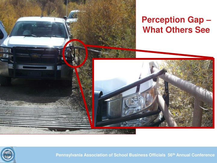 Perception gap what others see