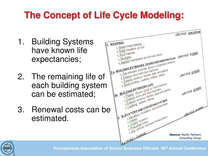 The Concept of Life Cycle Modeling: