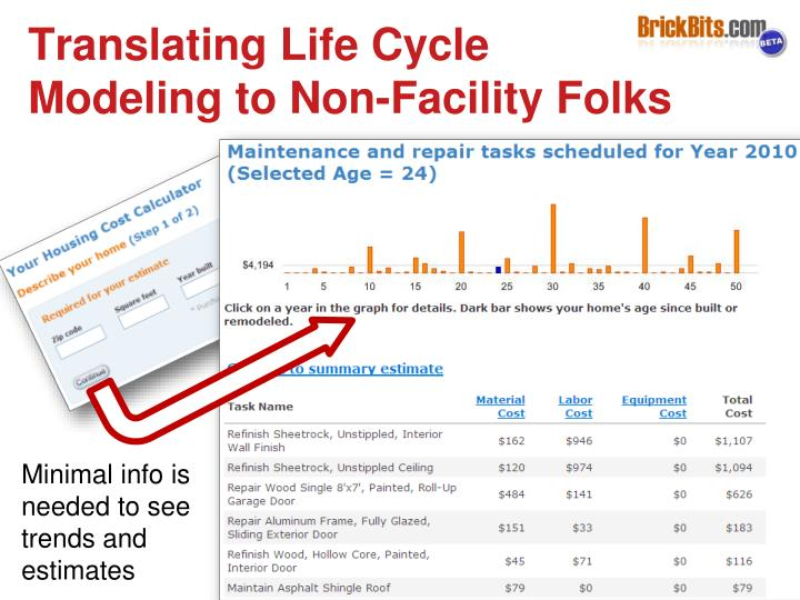 Translating Life Cycle Modeling to Non-Facility Folks