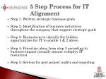 5 step process for it alignment