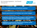 our founding legislation the climate change act
