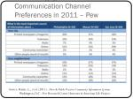citizen engagement communication channel preferences in 2011 pew
