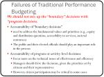 failures of traditional performance budgeting2
