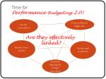 time for performance budgeting 2 09