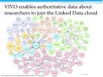 vivo enables authoritative data about researchers to join the linked data cloud