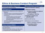 ethics business conduct program4