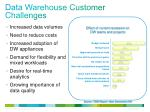 data warehouse customer challenges1