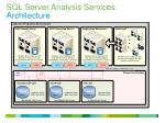 sql server analysis services architecture