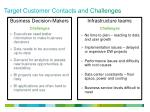 target customer contacts and challenges