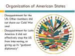 organization of american states2