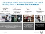 commercial brands evolving with end user needs enabling them to do more than ever before
