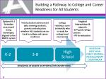 building a pathway to college and career readiness for all students