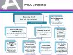 parcc governance