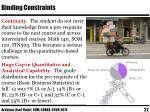 binding constraints1