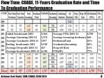 flow time coabe 11 years graduation rate and time to graduation performance
