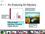 an enduring art mystery