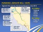 funding senate bill 1029