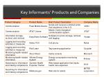 key informants products and companies