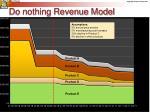 do nothing revenue model