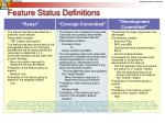 feature status definitions