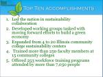 top ten accomplishments