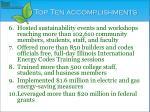 top ten accomplishments1