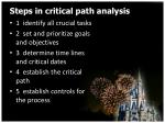 steps in critical path analysis