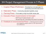 sw project management process in 5 phases
