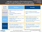 with the complexity of sw implementation at least 3 levels of interplay are normally needed