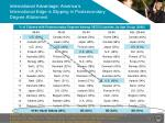 international advantage america s international edge is slipping in postsecondary degree attainment1
