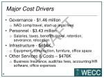 major cost drivers